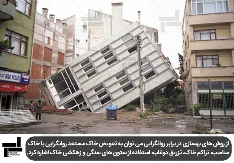 روانگرایی محلی که در زیر یکی از ساختمان ها رخ داده است