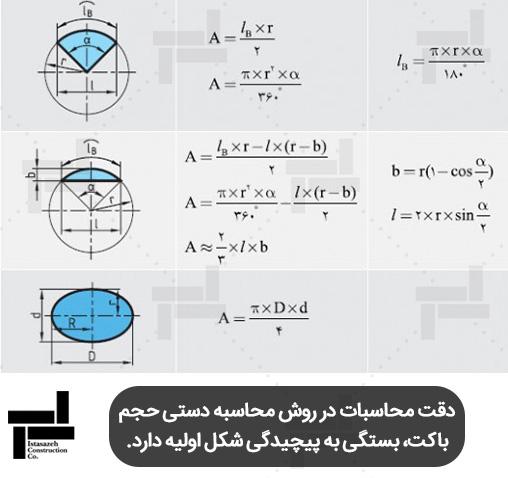 فرمول های محاسبات دستی حجم باگت