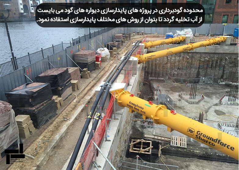 محافظت محدوده گودبرداری شده در پروژه پایدارسازی در برابر نفوذ و تجمع آب - شرکت ایستاسازه